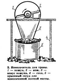 2. Измельчитель для травы