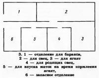 3. Схема помещения для крупного скота