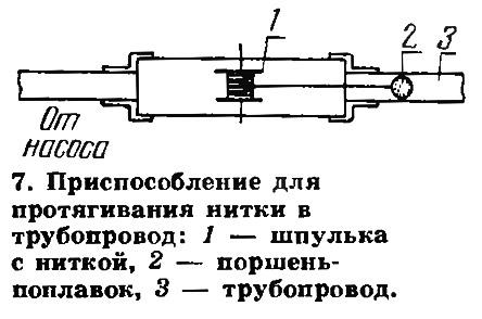 7. Приспособление для протягивания нитки в трубопровод
