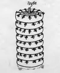 Цилиндр для выращивания земляники