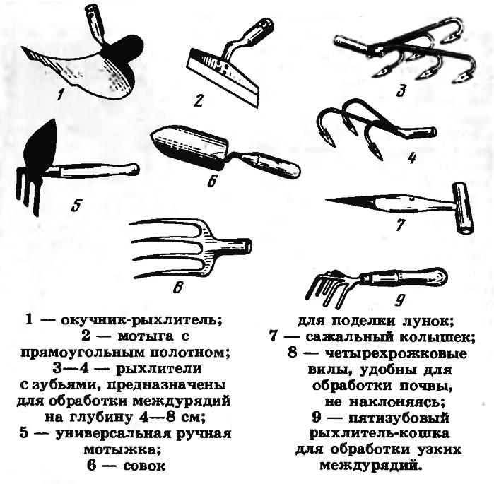 Инструменты для рыхления почвы