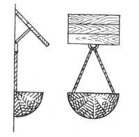 Лукошко-гнездо (слева — вид сбоку)