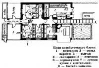 План хозяйственного блока