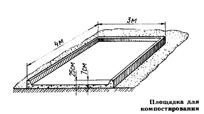 Площадка для компостирования
