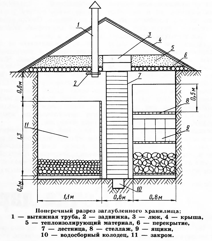 Антенна харченко 144 мгц своими руками 85