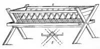 Продолговатая кормушка для овец: а — общий вид; б — разрез средней части