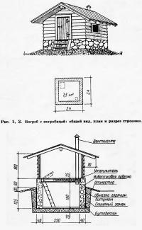 Рис. 1, 2. Погреб с погребицей: общий вид, план и разрез строения