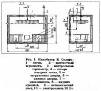 Рис. 1. Инкубатор В. Скляра