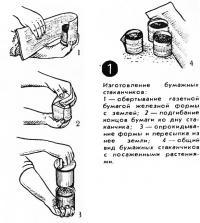 Рис. 1. Изготовление бумажных стаканчиков