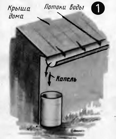 Рис. 1. Крыша дома послужит водосбором