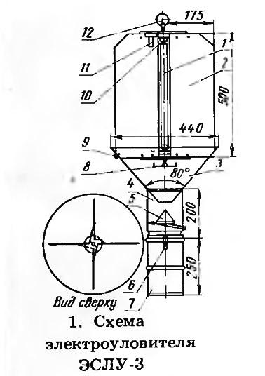 Рис. 1. Схема электроуловителя ЭСЛУ-3
