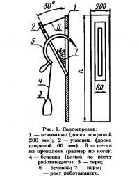 Рис. 1. Соломорезка