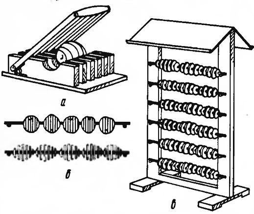 Рис. 1. Устройство широкозахватного резака