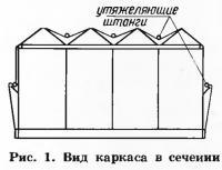 Рис. 1. Вид каркаса в сечении