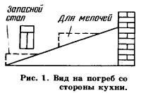 Рис. 1. Вид на погреб со стороны кухни