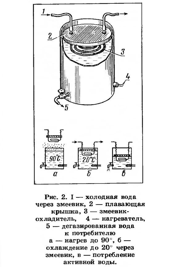 Рис. 2. Достаточно простой дегазатор