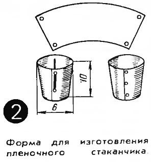 Рис. 2. Форма для изготовления пленочного стаканчика
