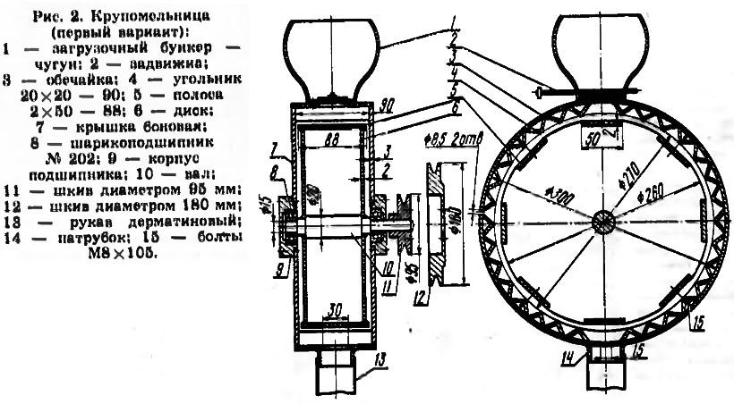 Рис. 2. Крупомельница (первый вариант)