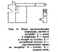 Рис. 2. План расположения коридора кухни и погреба