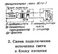 Рис. 2. Схема подключения источника света к блоку питания