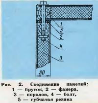 Рис. 2. Соединение панелей