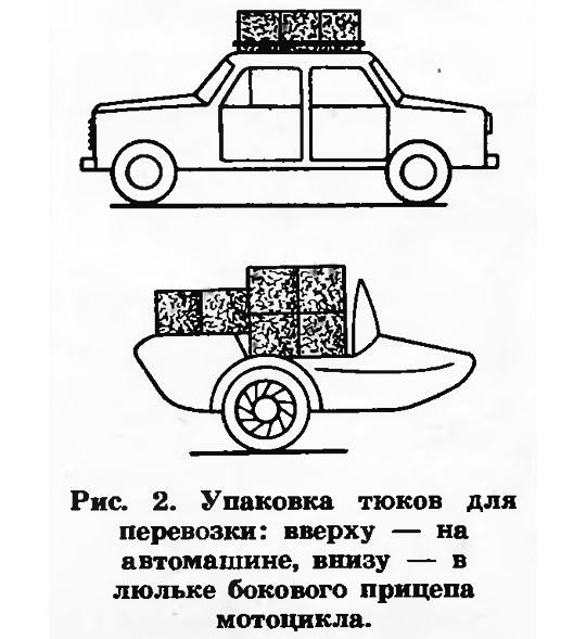 Рис. 2. Упаковка тюков для перевозки
