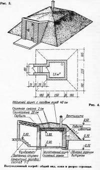 Рис. 3, 4. Полуподземный погреб: общий вид, план и разрез строения