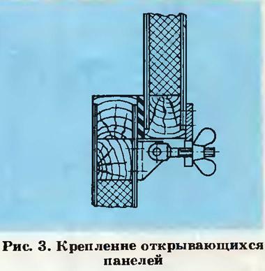 Рис. 3. Крепление открывающихся панелей