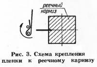 Рис. 3. Схема крепления пленки к реечному карнизу