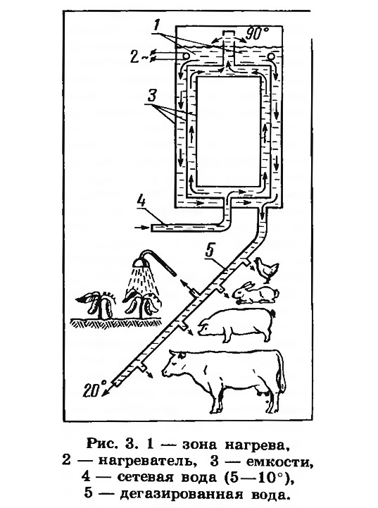 Рис. 3. Схема устройства для непрерывного получения активной воды
