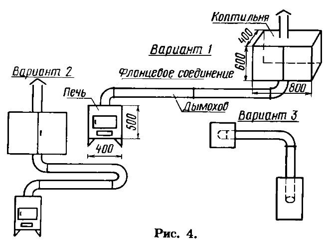 Рис. 4. Коптильня для холодного и горячего копчения