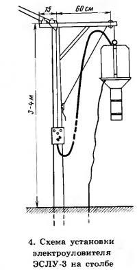 Рис. 4. Схема установки электроуловителя ЭСЛУ-3 на столбе