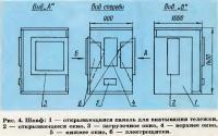 Рис. 4. Шкаф