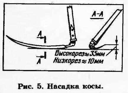 Рис. 5. Насадка косы