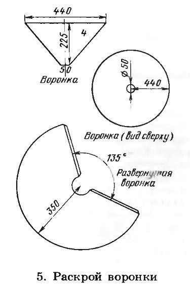 Рис. 5. Раскрой воронки