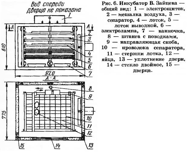 Рис. 6. Инкубатор В. Зайцева — общий вид