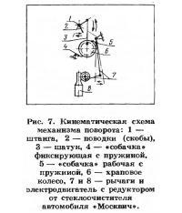 Рис. 7. Кинематическая схема механизма поворота