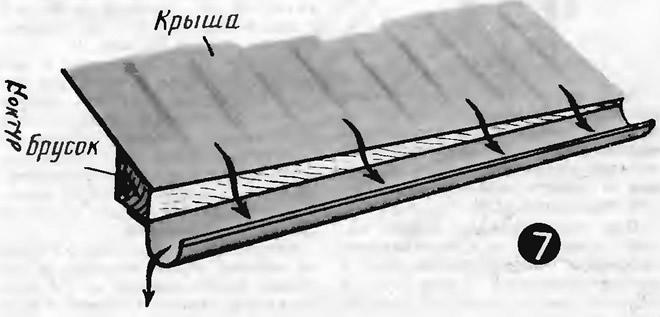 Рис. 7. Косой брусок