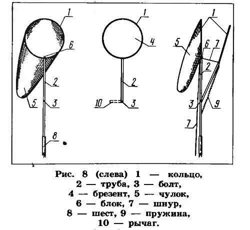Рис. 8. Плодосъемник из двух проволочных колец