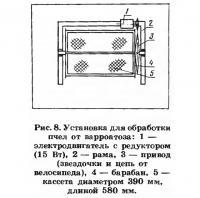 Рис. 8. Установка для обработки пчел от варроатоза