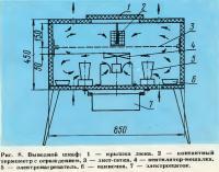 Рис. 8. Выводной шкаф