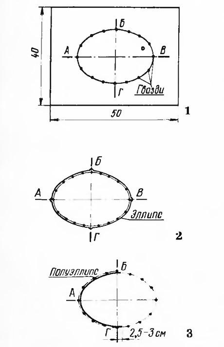 Рисунки 1—3