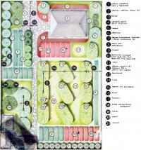 Схема планировки садового участка