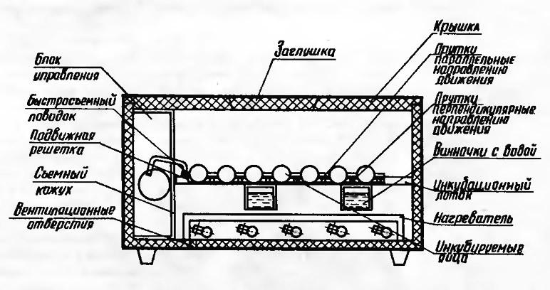 Устройство инкубатора «Наседка»