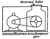 Электрическая машинка-маслобойка