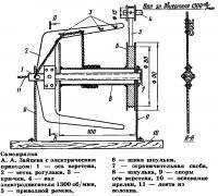 Самопрялка с электрическим приводом