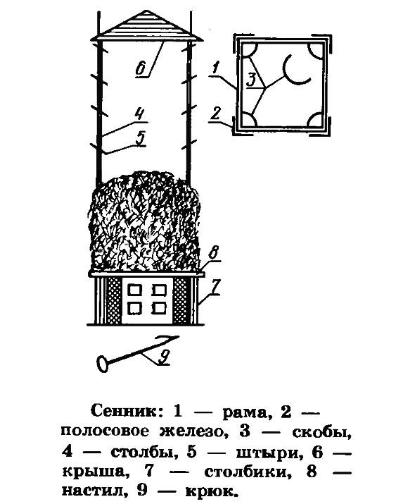 Устройство сенника