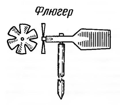 Вертушка (флюгер)