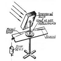 «Водяные часы» солнечного водонагревателя